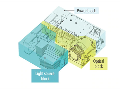 Máy chiếu Casio XJ-V2 h3