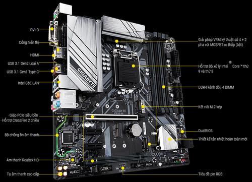 Main Gigabyte Z390 M hinh 1