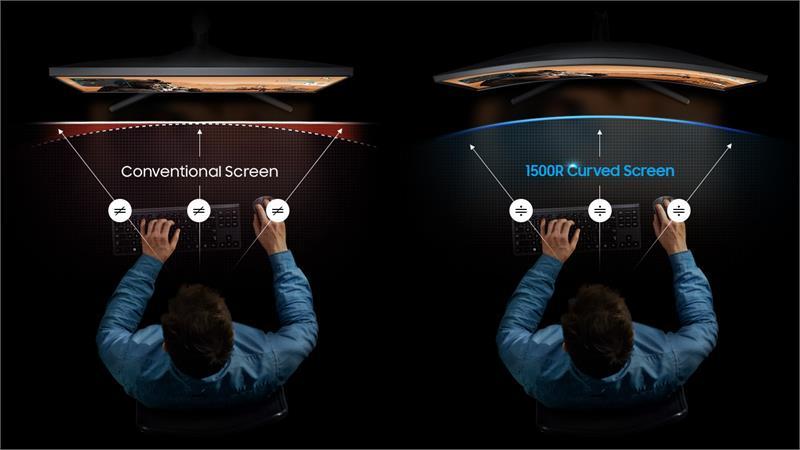 Màn hình Samsung LC27RG50FQEXXV 27.0Inch Curved 240Hz