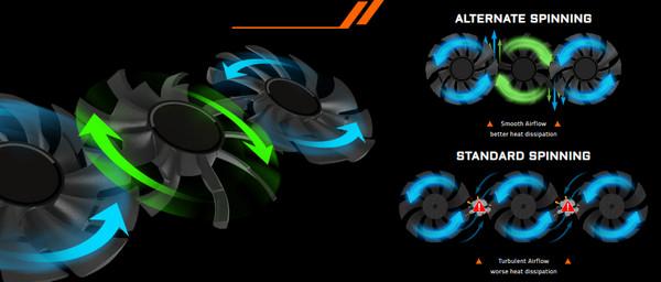 AORUS RTX 2060 SUPER 8G