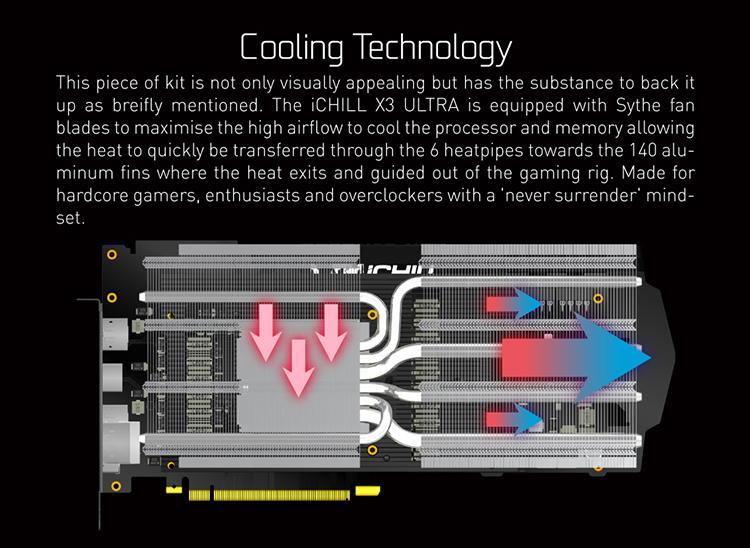 VGA Inno3D RTX 2070 SUPER iChill X3 Ultra