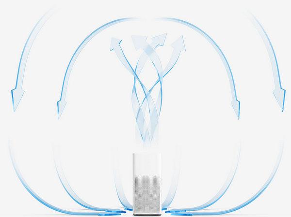 Xiaomi MI AIR PURIFIER 2H h2