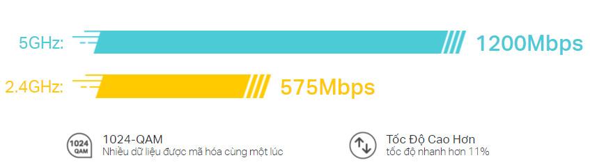 Bộ phát wifi 6 TP-Link Deco X20 1-Pack AX1800Mbps