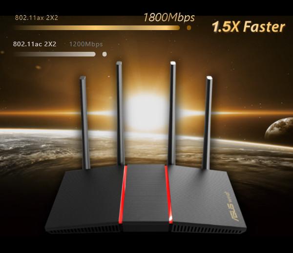 Bộ phát wifi 6 Asus RT-AX55U AX1800Mbps