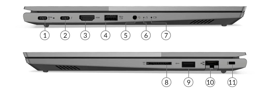 """Laptop Lenovo Thinkbook 14 G2 ITL 20VD009BVN (Core i5 1135G7/8Gb/256  SSD/14.0""""FHD/VGA Intel® Iris® Xe Graphics/Win 10/ Grey/ nhôm)"""