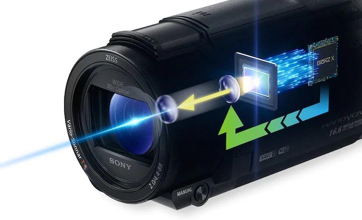 Máy quay KTS Sony Handycam 4K FDR AX43 64Gb - Black