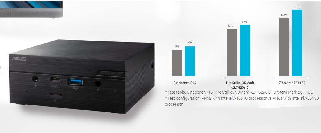 Asus Mini PC PN62 - đại diện đầu tiên sử dụng vi xử lý thế hệ 10